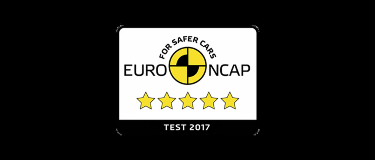 NCAP Test